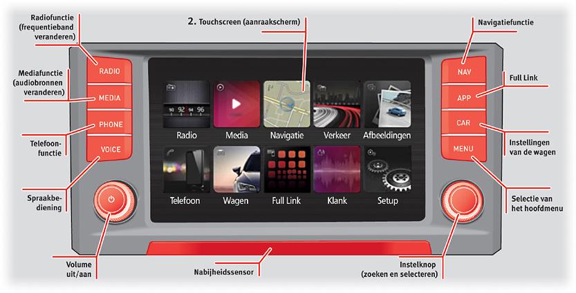 media system audio seat ateca 2018 2019. Black Bedroom Furniture Sets. Home Design Ideas